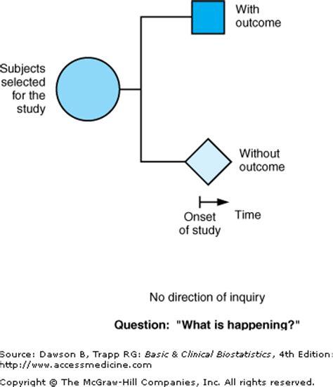 Research proposal in fluid mechanicsville
